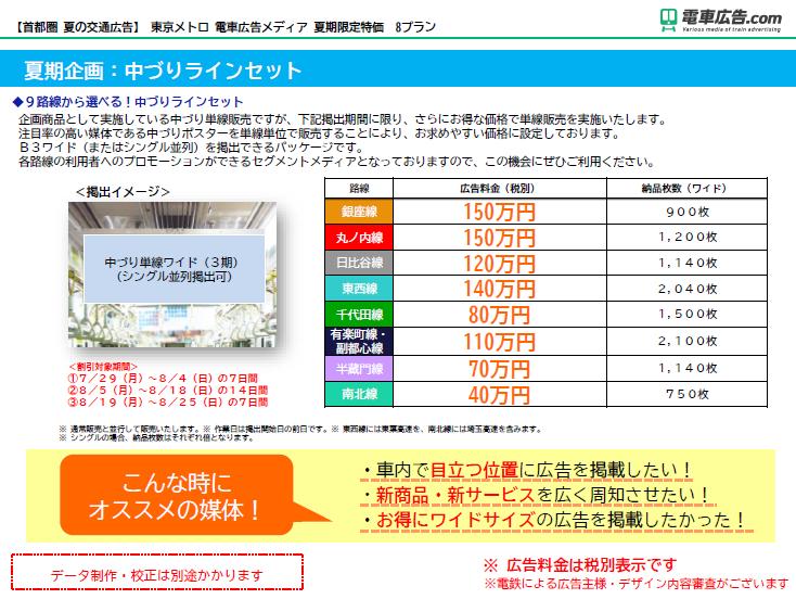 東京メトロ 電車広告メディア 夏期企画:中づりラインセット