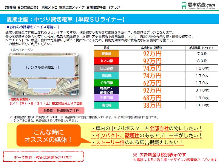東京メトロ 電車広告メディア 夏期企画:中づり貸切電車【単線SUライナー】