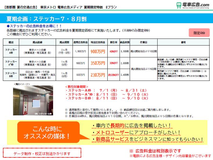 東京メトロ 電車広告メディア 夏期企画:ステッカー7・8月割
