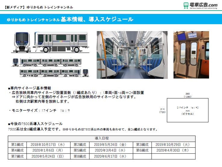 ゆりかもめ 新電車内ビジョン広告3