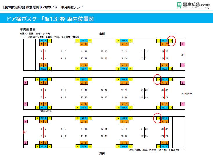 【夏の限定販売】 東急電鉄 ドア横ポスター 単月掲載プラン2