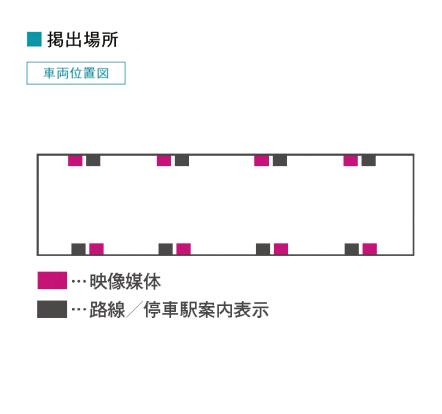 京王-チャンネル-掲出位置イメージ