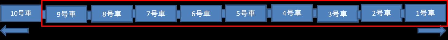 【東葉高速鉄道】ドアステッカー広告掲載位置図
